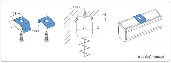 plafondmontage met clip motor profiel 1