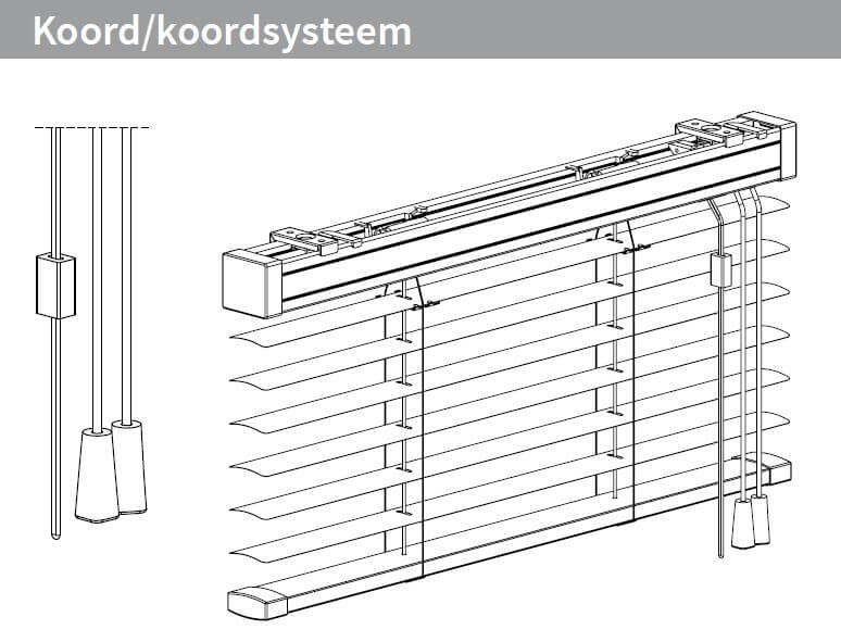 Koord/koordsysteem: links