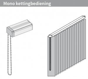 Mono kettingbediening – Links